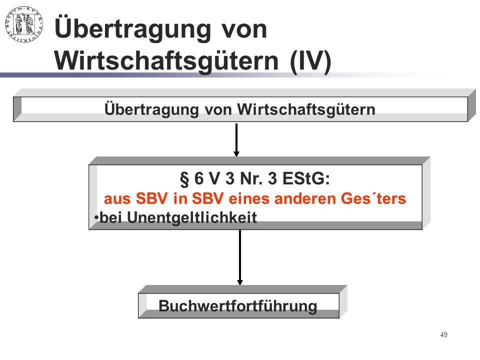 49 Übertragung von Wirtschaftsgütern (IV) Übertragung von Wirtschaftsgütern Buchwertfortführung § 6 V 3 Nr. 3 EStG: aus SBV in SBV eines anderen Ges´t