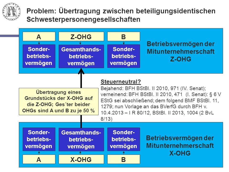 54 Gesamthands- betriebs- vermögen Z-OHG Betriebsvermögen der Mitunternehmerschaft Z-OHG Sonder- betriebs- vermögen AB Gesamthands- betriebs- vermögen