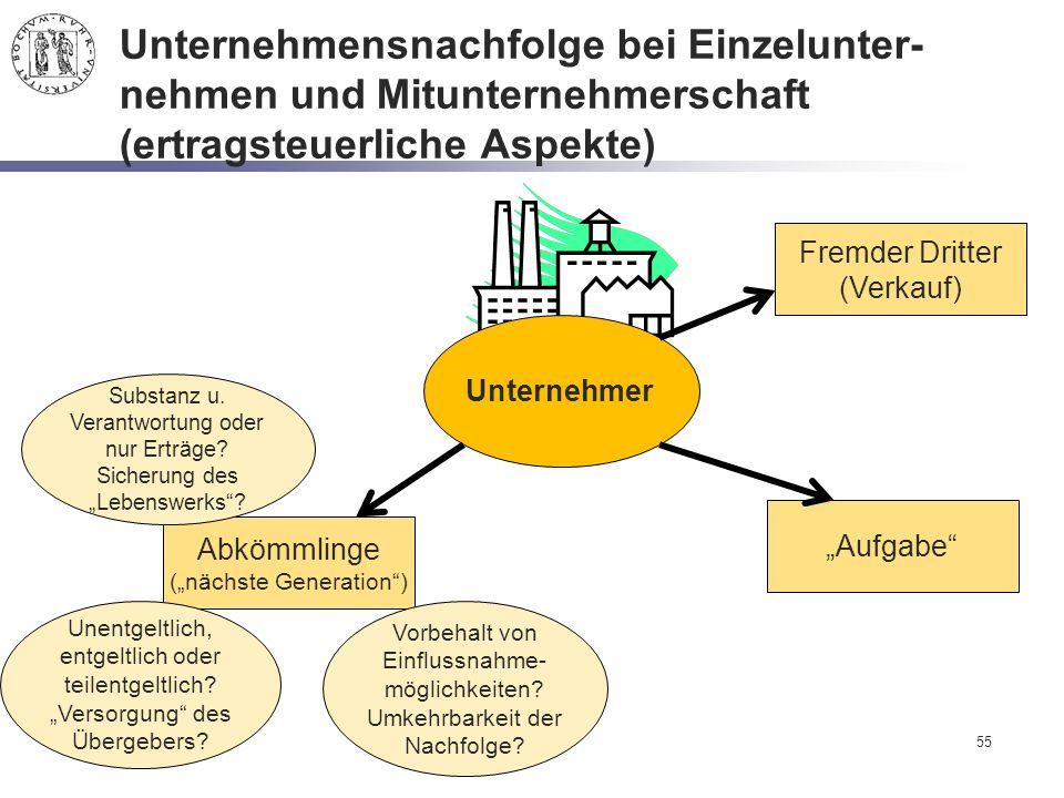 """55 Unternehmensnachfolge bei Einzelunter- nehmen und Mitunternehmerschaft (ertragsteuerliche Aspekte) Unternehmer Abkömmlinge (""""nächste Generation"""") F"""