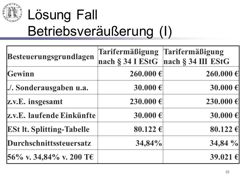 65 Lösung Fall Betriebsveräußerung (I) Besteuerungsgrundlagen Tarifermäßigung nach § 34 I EStG Tarifermäßigung nach § 34 III EStG Gewinn260.000 €./. S