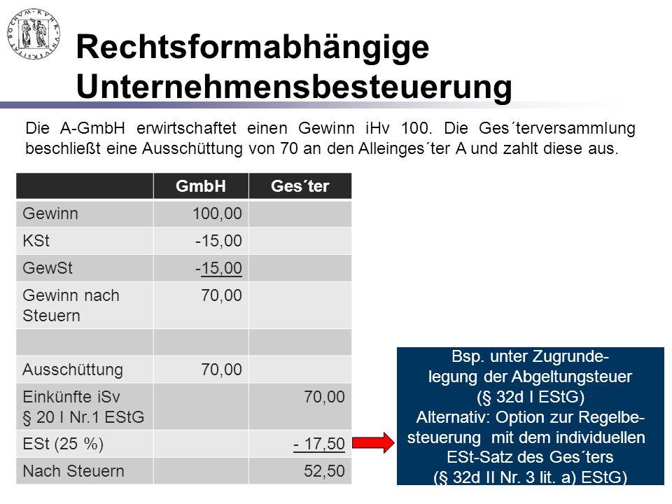 Rechtsformabhängige Unternehmensbesteuerung GmbHGes´ter Gewinn100,00 KSt-15,00 GewSt-15,00 Gewinn nach Steuern 70,00 Ausschüttung70,00 Einkünfte iSv §