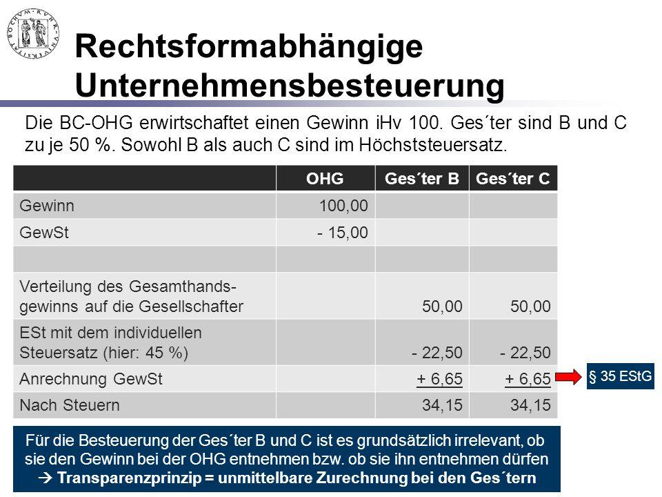 Rechtsformabhängige Unternehmensbesteuerung OHGGes´ter BGes´ter C Gewinn100,00 GewSt- 15,00 Verteilung des Gesamthands- gewinns auf die Gesellschafter