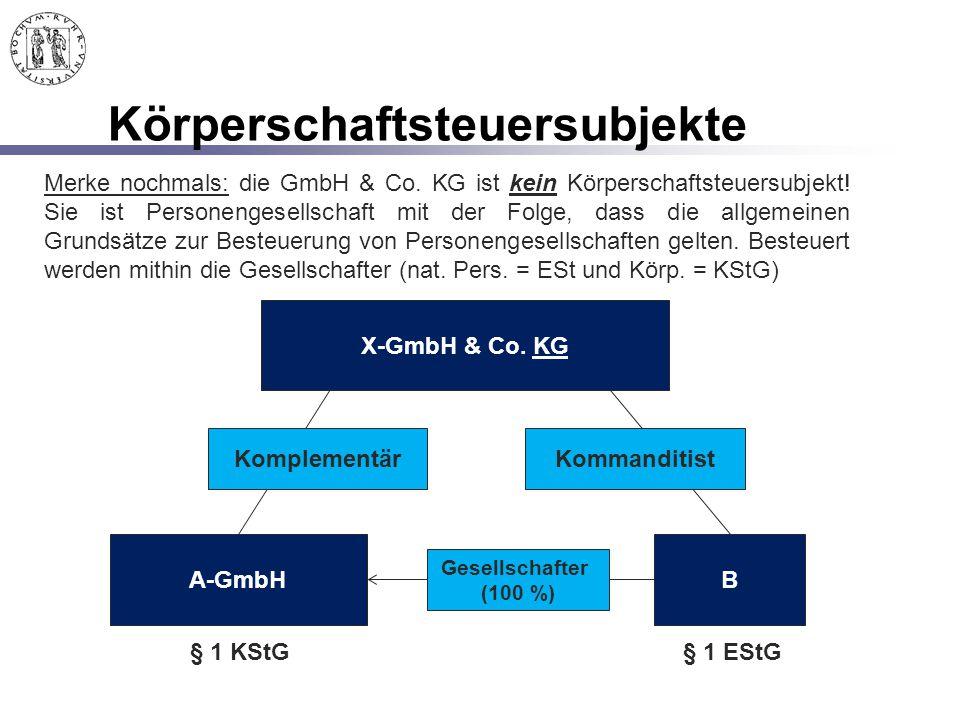 Körperschaftsteuersubjekte A-GmbHB KomplementärKommanditist Gesellschafter (100 %) X-GmbH & Co. KG Merke nochmals: die GmbH & Co. KG ist kein Körpersc
