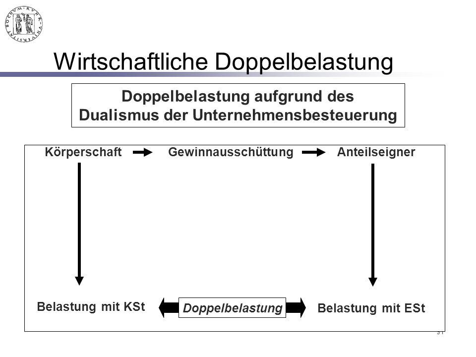 91 Wirtschaftliche Doppelbelastung Doppelbelastung aufgrund des Dualismus der Unternehmensbesteuerung Doppelbelastung Belastung mit ESt Körperschaft G