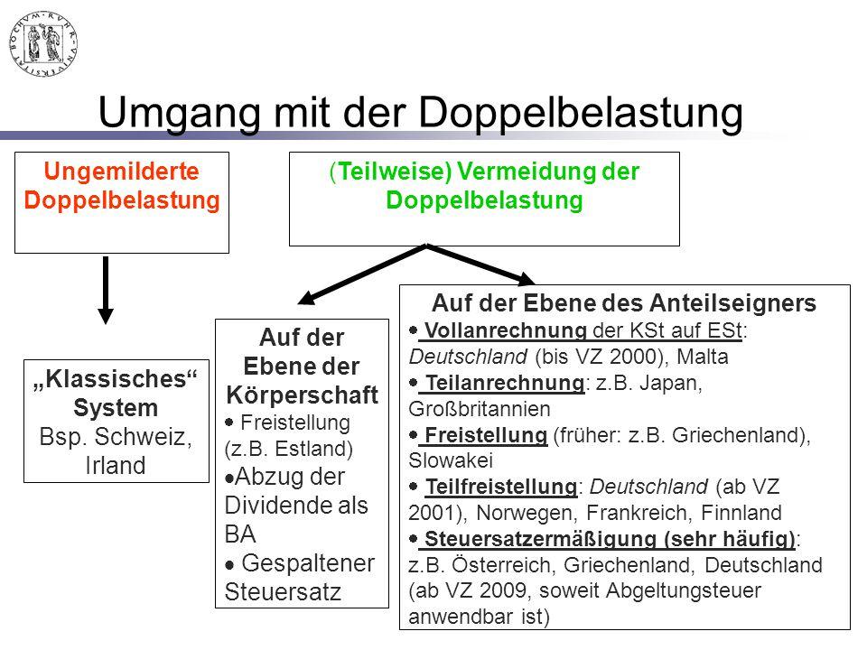 """92 Umgang mit der Doppelbelastung Ungemilderte Doppelbelastung (Teilweise) Vermeidung der Doppelbelastung """"Klassisches"""" System Bsp. Schweiz, Irland Au"""