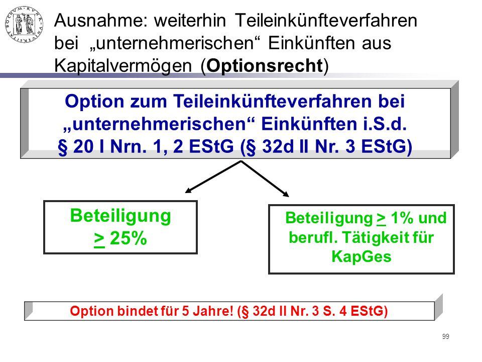 """99 Ausnahme: weiterhin Teileinkünfteverfahren bei """"unternehmerischen"""" Einkünften aus Kapitalvermögen (Optionsrecht) Option zum Teileinkünfteverfahren"""