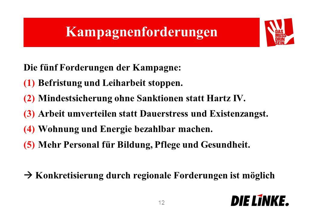 Kampagnenforderungen Die fünf Forderungen der Kampagne: (1)Befristung und Leiharbeit stoppen. (2)Mindestsicherung ohne Sanktionen statt Hartz IV. (3)A