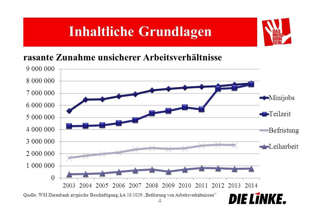 """Inhaltliche Grundlagen 5 Offizielle """"Arbeitslosigkeit im März 20152.931.505 Nicht gezählte Arbeitslose Älter als 58, beziehen Arbeitslosengeld I und/oder ALG II167.935 Ein-Euro-Jobs (Arbeitsgelegenheiten)83.319 Förderung von Arbeitsverhältnissen8.650 Fremdförderung96.276 berufliche Weiterbildung172.686 Aktivierung und berufliche Eingliederung (z."""