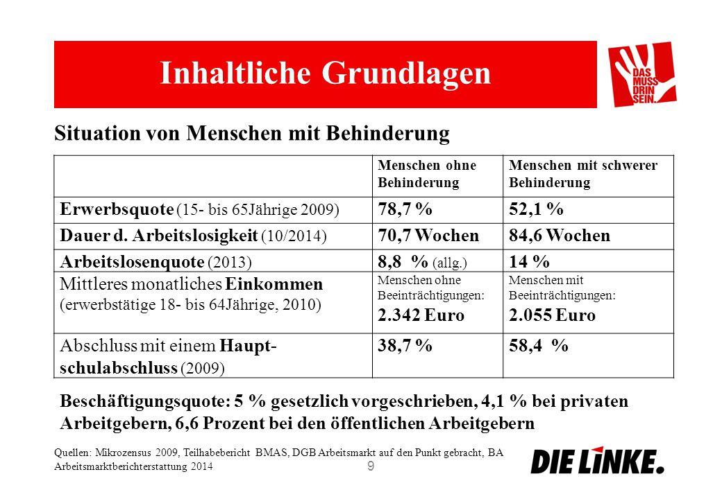 Inhaltliche Grundlagen 9 Situation von Menschen mit Behinderung Quellen: Mikrozensus 2009, Teilhabebericht BMAS, DGB Arbeitsmarkt auf den Punkt gebrac