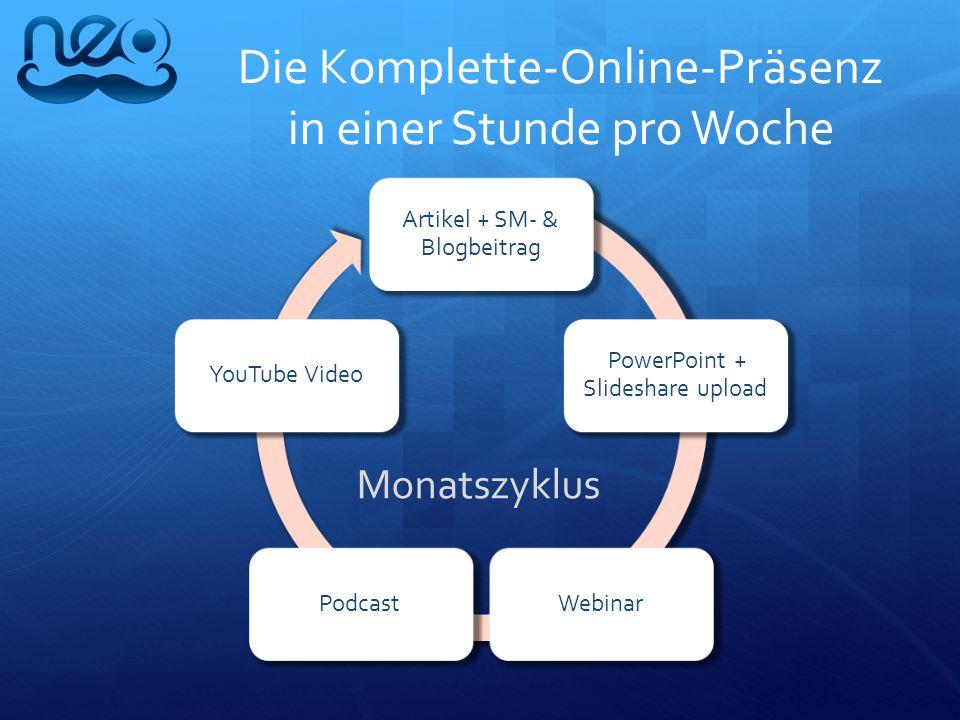 Artikel + SM- & Blogbeitrag PowerPoint + Slideshare upload WebinarPodcastYouTube Video Die Komplette-Online-Präsenz in einer Stunde pro Woche Monatszyklus