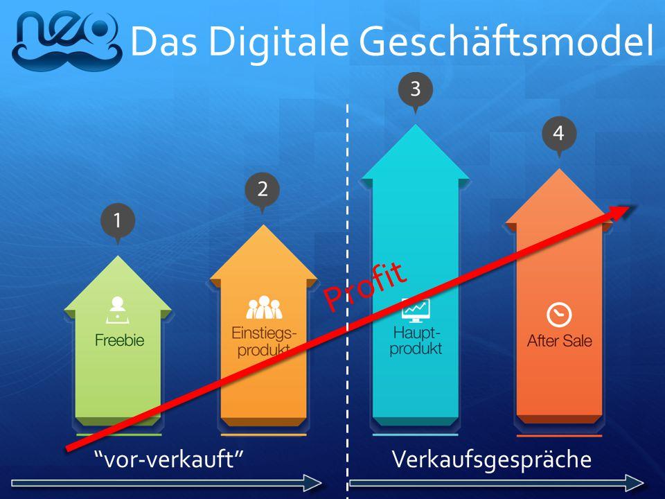 Das Digitale Geschäftsmodel Profit vor-verkauft Verkaufsgespräche