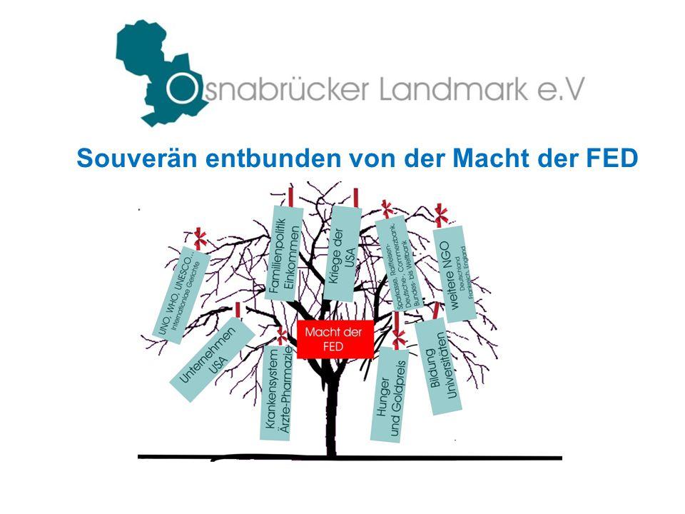 Unter dem Hut der FED stehen die Bundesbanken und darunter die BRD Bundesfinanzagentur GmbH.