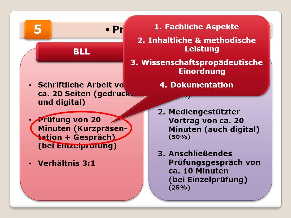 Prüfungsteile Schriftliche Arbeit von ca.
