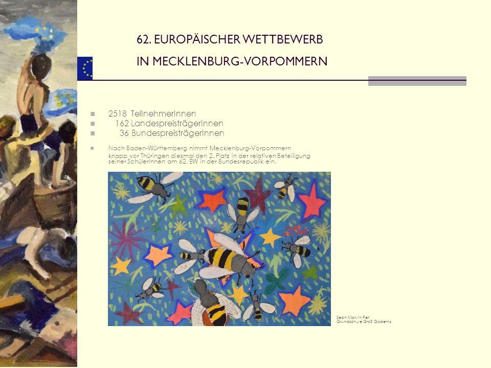 2518 TeilnehmerInnen 162 LandespreisträgerInnen 36 BundespreisträgerInnen Nach Baden-Württemberg nimmt Mecklenburg-Vorpommern knapp vor Thüringen dies
