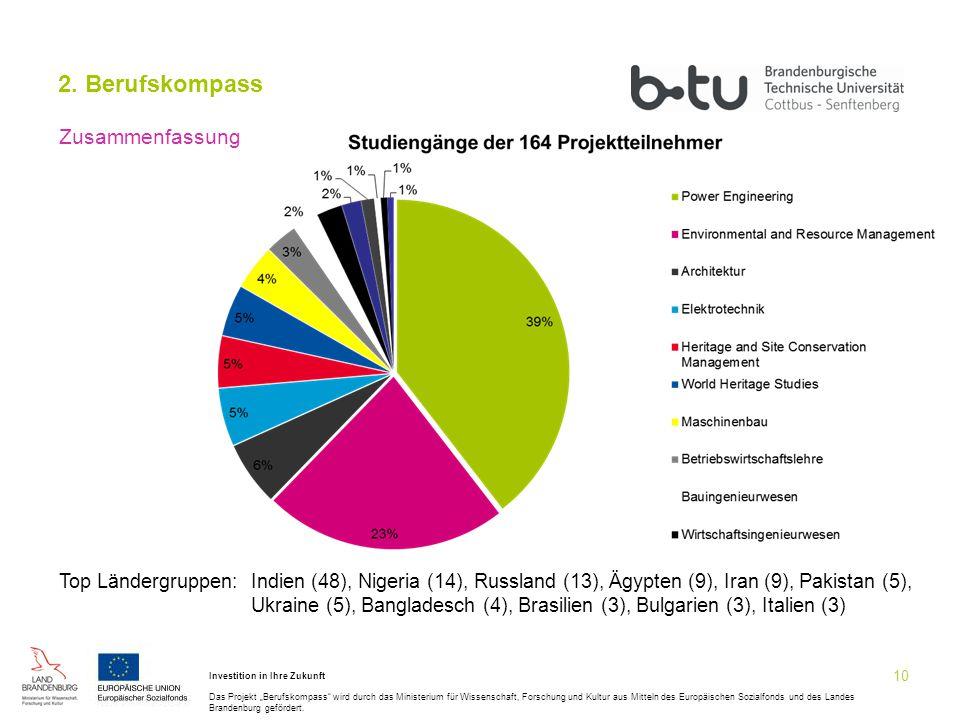 """10 Investition in Ihre Zukunft Das Projekt """"Berufskompass wird durch das Ministerium für Wissenschaft, Forschung und Kultur aus Mitteln des Europäischen Sozialfonds und des Landes Brandenburg gefördert."""