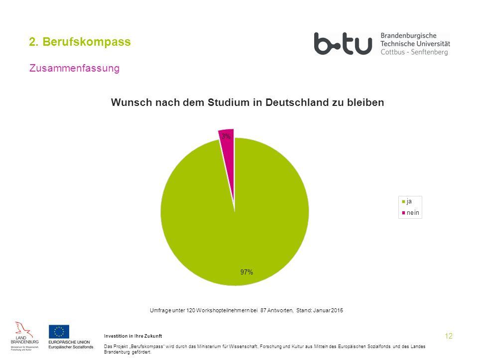 """12 Umfrage unter 120 Workshopteilnehmern bei 87 Antworten, Stand: Januar 2015 Das Projekt """"Berufskompass wird durch das Ministerium für Wissenschaft, Forschung und Kultur aus Mitteln des Europäischen Sozialfonds und des Landes Brandenburg gefördert."""