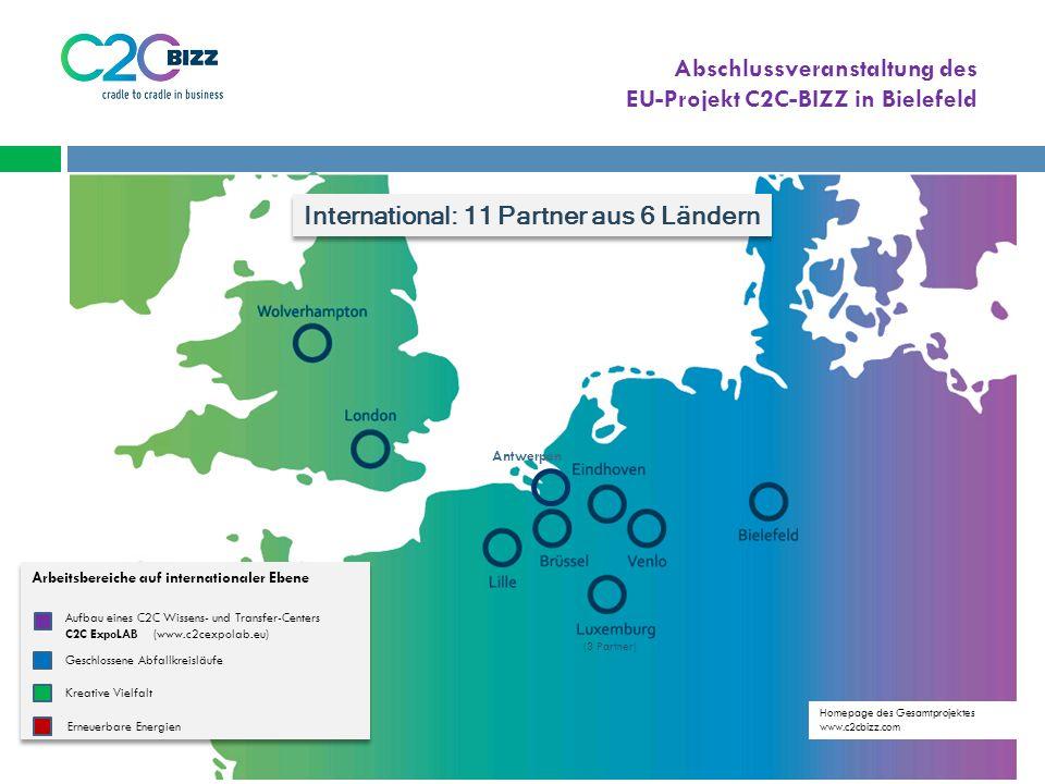 Abschlussveranstaltung des EU-Projekt C2C-BIZZ in Bielefeld Antwerpen Arbeitsbereiche auf internationaler Ebene Arbeitsbereiche auf internationaler Ebene Aufbau eines C2C Wissens- und Transfer-Centers C2C ExpoLAB (www.c2cexpolab.eu) Geschlossene Abfallkreisläufe Kreative Vielfalt Erneuerbare Energien (3 Partner) International: 11 Partner aus 6 Ländern Homepage des Gesamtprojektes www.c2cbizz.com