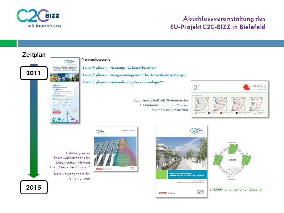 """Abschlussveranstaltung des EU-Projekt C2C-BIZZ in Bielefeld Zeitplan 2011 2015 Veranstaltungsreihe Zukunft planen - Neuartige Gebäudekonzepte Zukunft planen - Energiemanagement bei Gewerbeansiedlungen Zukunft planen - Gebäude als """"Ressourcenlager ."""