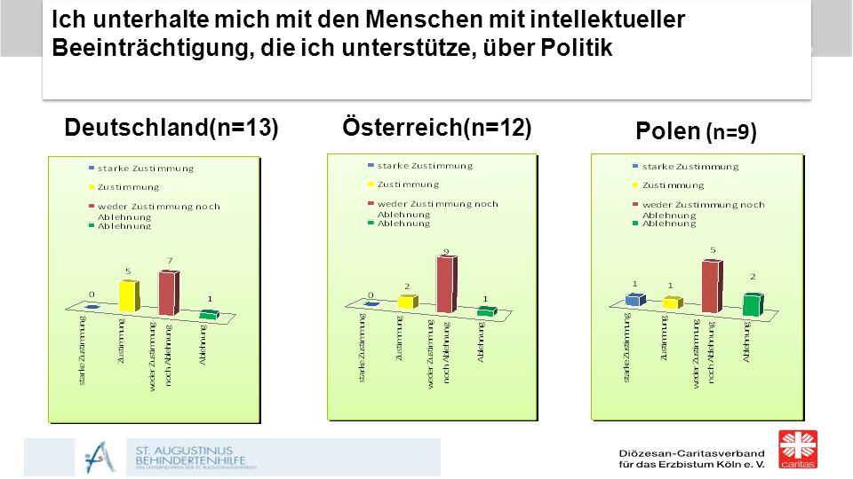 Ich unterhalte mich mit den Menschen mit intellektueller Beeinträchtigung, die ich unterstütze, über Politik Deutschland(n=13)Österreich(n=12) Polen (