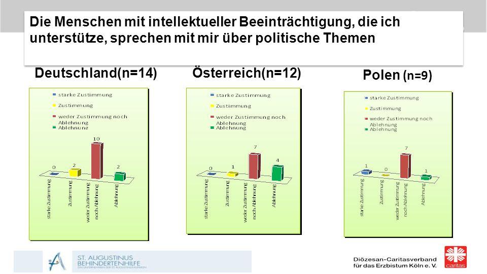 Die Menschen mit intellektueller Beeinträchtigung, die ich unterstütze, sprechen mit mir über politische Themen Deutschland(n=14)Österreich(n=12) Pole