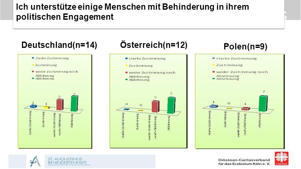 Ich unterstütze einige Menschen mit Behinderung in ihrem politischen Engagement Deutschland(n=14)Österreich(n=12) Polen(n=9)