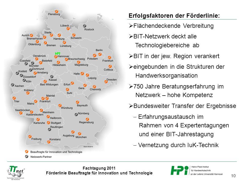 10 Fachtagung 2011 Förderlinie Beauftragte für Innovation und Technologie Erfolgsfaktoren der Förderlinie:  Flächendeckende Verbreitung  BIT-Netzwer