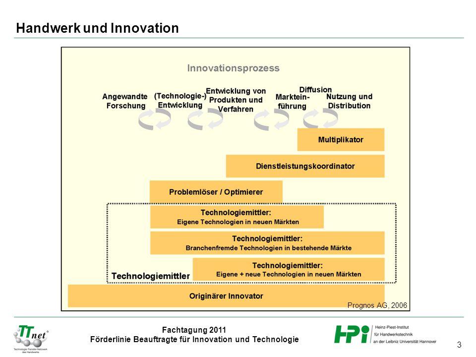 3 Fachtagung 2011 Förderlinie Beauftragte für Innovation und Technologie Handwerk und Innovation Prognos AG, 2006