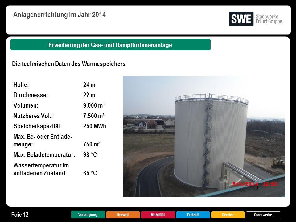 UmweltMobilitätFreizeitService Folie 12 Versorgung Stadtwerke Erweiterung der Gas- und Dampfturbinenanlage Anlagenerrichtung im Jahr 2014 Höhe: 24 m D