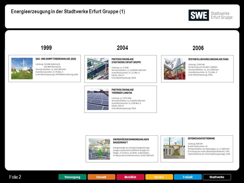 Energieerzeugung in der Stadtwerke Erfurt Gruppe (1) Folie 2 VersorgungUmwelt Mobilität FreizeitService Stadtwerke 19992004 2006
