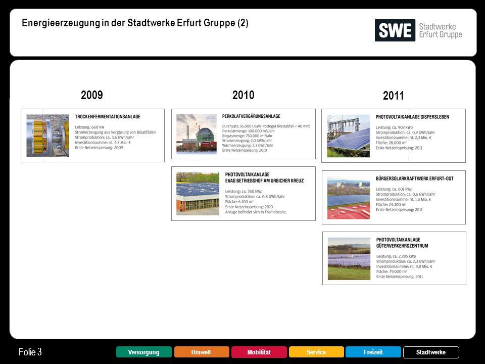 Energieerzeugung in der Stadtwerke Erfurt Gruppe (2) Folie 3 VersorgungUmwelt Mobilität FreizeitService Stadtwerke 20092010 2011