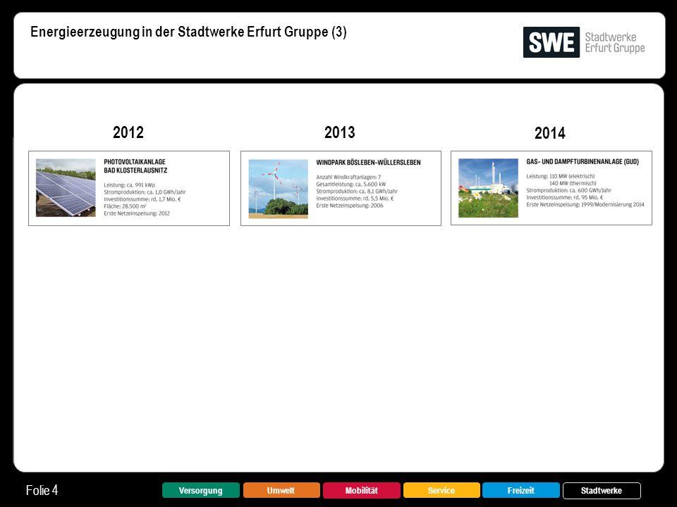 Energieerzeugung in der Stadtwerke Erfurt Gruppe (3) Folie 4 VersorgungUmwelt Mobilität FreizeitService Stadtwerke 20122013 2014