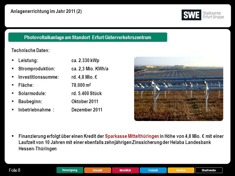 UmweltMobilitätFreizeitService Folie 8 Versorgung Stadtwerke Technische Daten:  Leistung: ca. 2.330 kWp  Stromproduktion: ca. 2,3 Mio. KWh/a  Inves