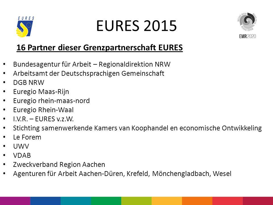 EURES 2015 EU-Kommission Nationale Kontaktstelle Bundesagentur für Arbeit – Regionaldirektion NRW Steuerungsgruppe Euregio Rhein-Waal Euregio Rhein-Waal Euregio Maas-Rhein Euregio Maas-Rhein Euregio- rhein-maas-nord Euregio- rhein-maas-nord Operationelle-/Stuurgroep P A R T N E R