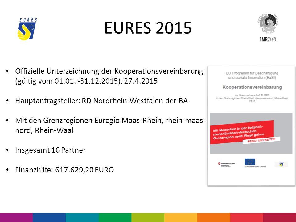 EURES 2015 Zentrales Ziel: Menschen in ein Beschäftigungsverhältnis bringen und Arbeitsplätze sichern Beitrag zu mehr Beschäftigung leisten durch: Förderung der Transparenz des euregionalen Arbeitsmarktes Optimale Abstimmung von Nachfrage&Angebot im Grenzgebiet Beitrag zum Abbau von Mobilitätshindernissen leisten