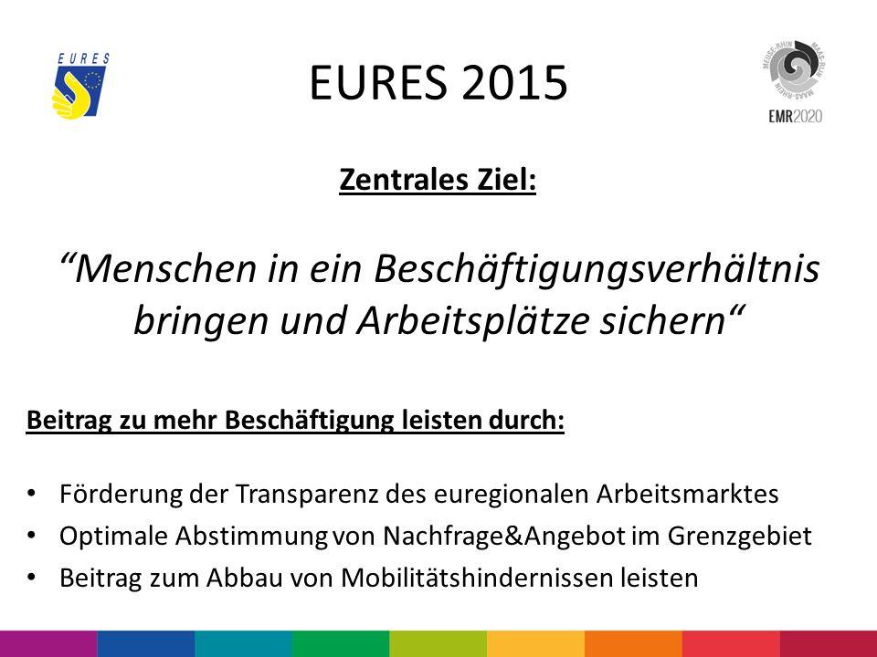 """EURES 2015 Zentrales Ziel: """"Menschen in ein Beschäftigungsverhältnis bringen und Arbeitsplätze sichern"""" Beitrag zu mehr Beschäftigung leisten durch: F"""