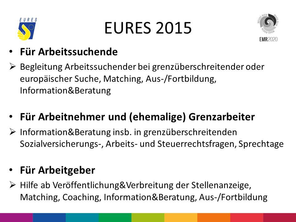 EURES 2015 Für Arbeitssuchende  Begleitung Arbeitssuchender bei grenzüberschreitender oder europäischer Suche, Matching, Aus-/Fortbildung, Informatio