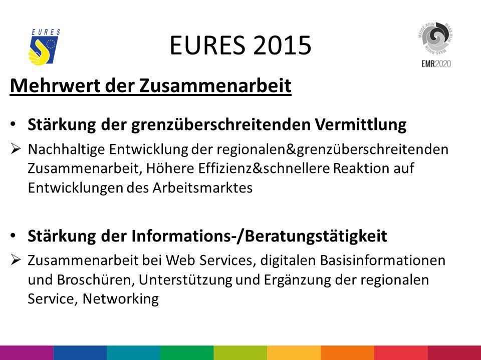 EURES 2015 Mehrwert der Zusammenarbeit Stärkung der grenzüberschreitenden Vermittlung  Nachhaltige Entwicklung der regionalen&grenzüberschreitenden Z