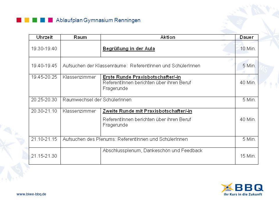 www.biwe-bbq.de Praxisbotschafterinnen und Praxisbotschafter – Gymnasium Renningen ArchitekturHartmut Marx Stadtbaumeister Renningen, Leiter Fachbereich Planen und Bauen Raum 3201 Psychologie Ind.kfm.