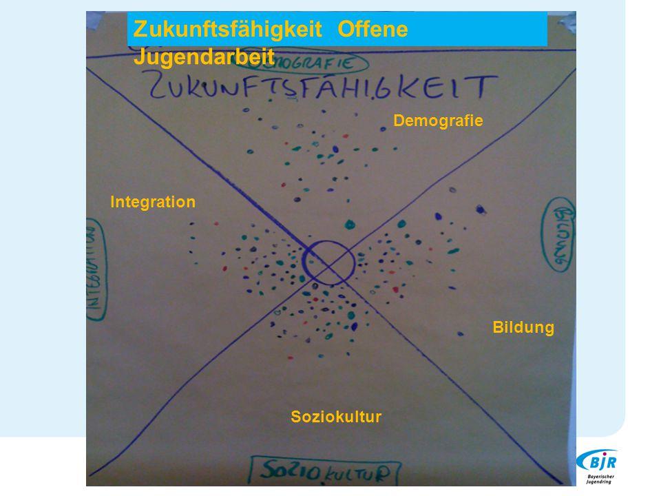 Demografie Bildung Soziokultur Integration Zukunftsfähigkeit Offene Jugendarbeit