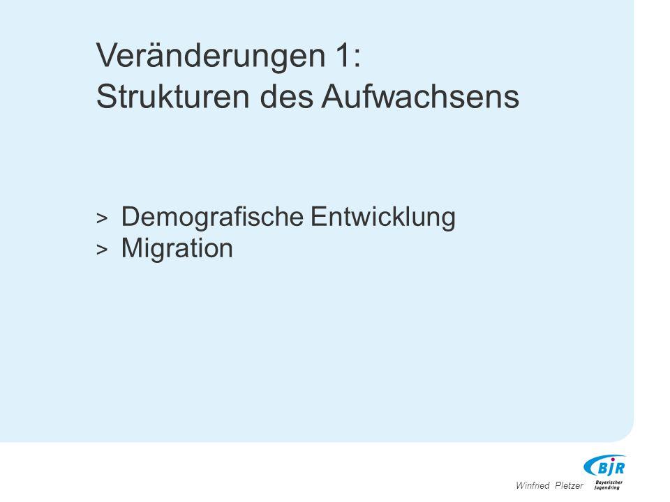 Winfried Pletzer 1.1.