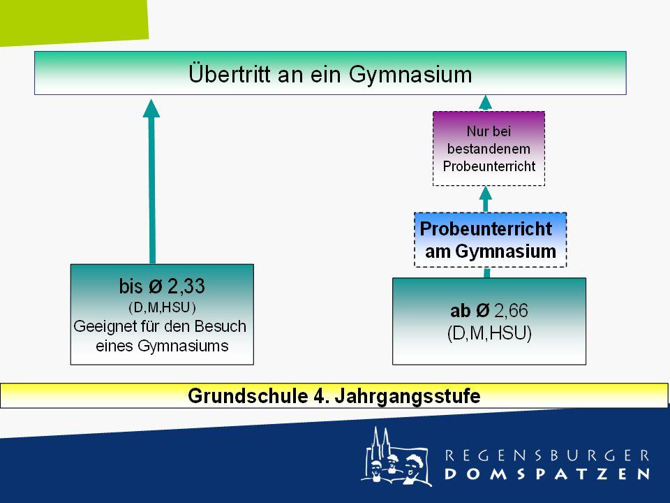 Übertrittsbestimmungen nach der 4.und 5. Jgst. Übertritt von - nachRealschuleGymnasium von 4.