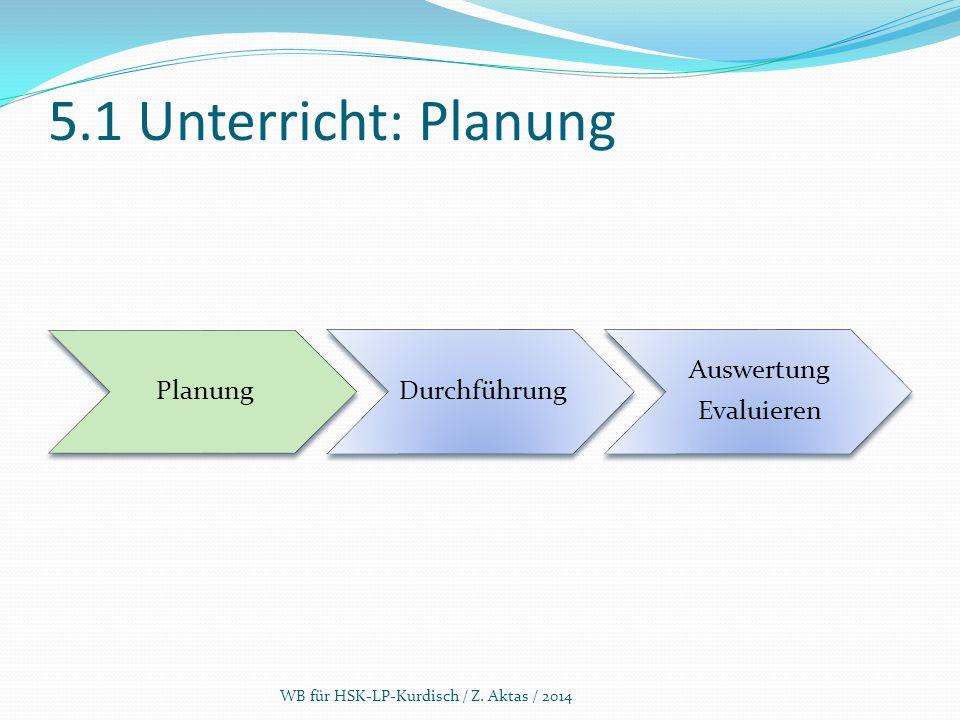 5.1 Unterricht: Planung PlanungDurchführung Auswertung Evaluieren WB für HSK-LP-Kurdisch / Z. Aktas / 2014