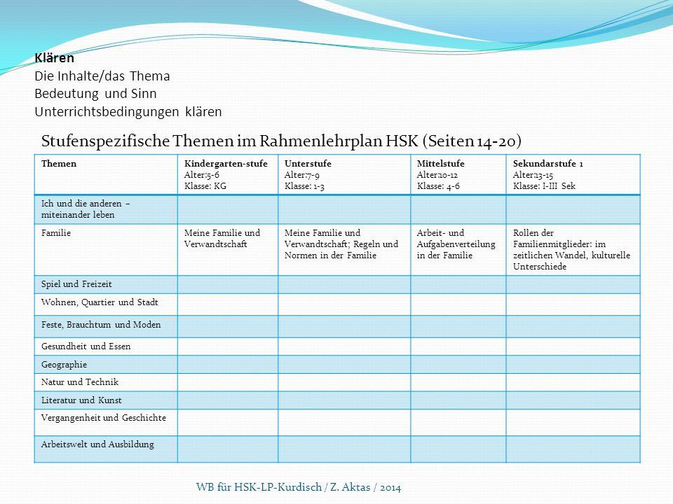 Klären Die Inhalte/das Thema Bedeutung und Sinn Unterrichtsbedingungen klären ThemenKindergarten-stufe Alter:5-6 Klasse: KG Unterstufe Alter:7-9 Klass