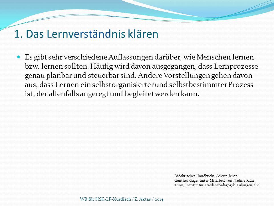 Unterricht: Durchführung PlanungDurchführungAuswertung WB für HSK-LP-Kurdisch / Z. Aktas / 2014
