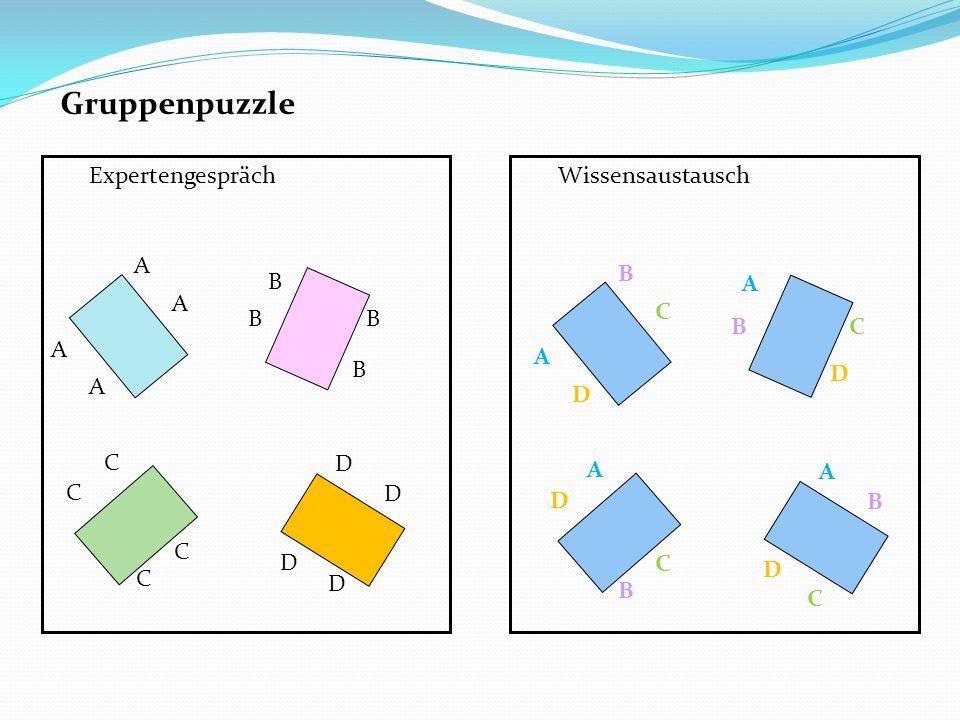 Gruppenpuzzle ExpertengesprächWissensaustausch C D A A A A B BB B C C C D D D B C A D A BC D A D C D A B B C