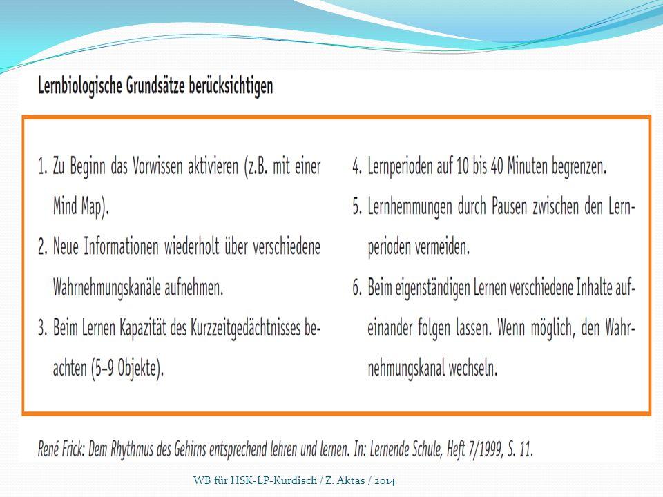 Lernen-Lernverständnis Lernen ist Ein Wunder konstruktivkumulativ individuell situativinteraktiv zielgerichtet WB für HSK-LP-Kurdisch / Z.