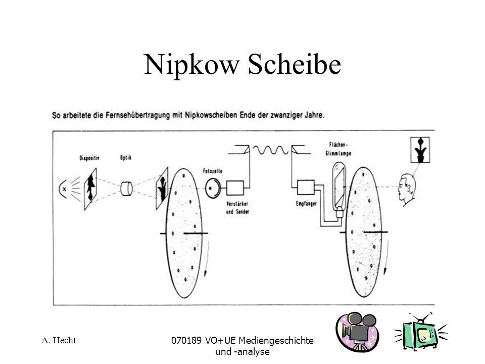 A. Hecht070189 VO+UE Mediengeschichte und -analyse Nipkow Scheibe