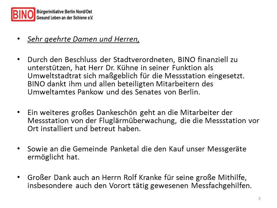 Sehr geehrte Damen und Herren, Durch den Beschluss der Stadtverordneten, BINO finanziell zu unterstützen, hat Herr Dr. Kühne in seiner Funktion als Um