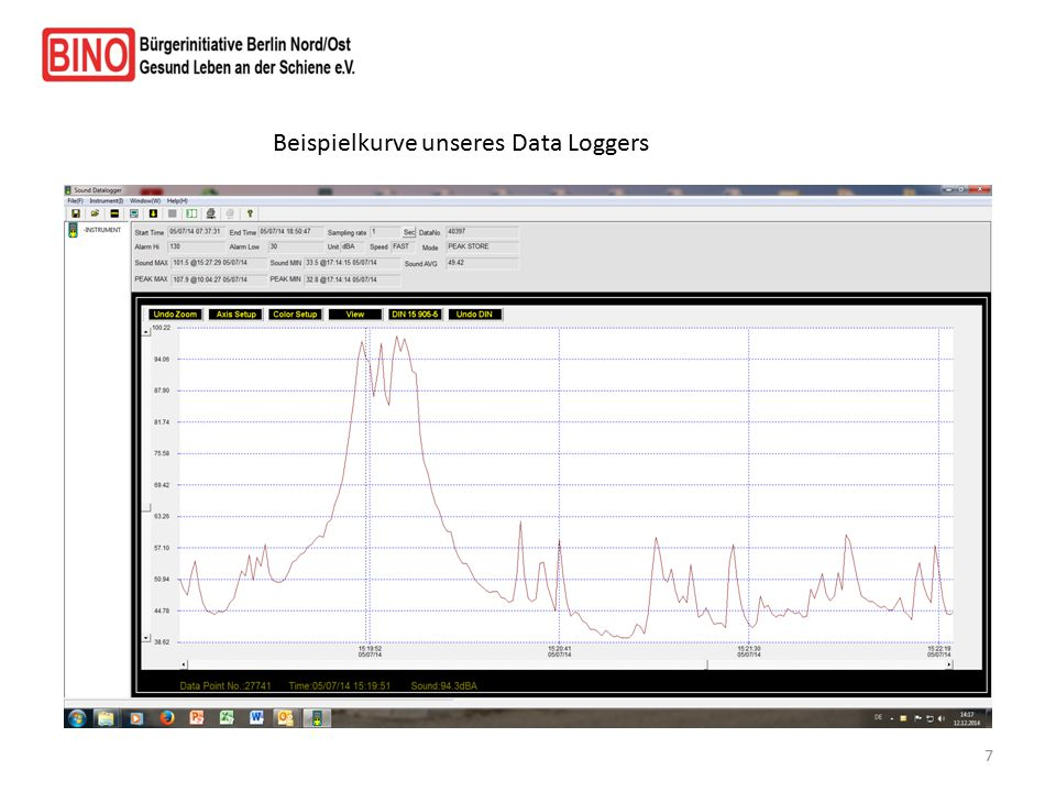 7 Beispielkurve unseres Data Loggers