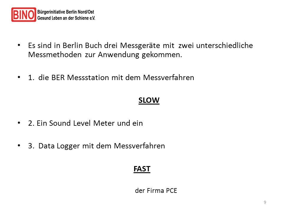 Es sind in Berlin Buch drei Messgeräte mit zwei unterschiedliche Messmethoden zur Anwendung gekommen. 1. die BER Messstation mit dem Messverfahren SLO